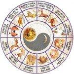 Les 12 énergies zodiacales dans NOTRE FAMILLE Symbole-astrologie-150x150