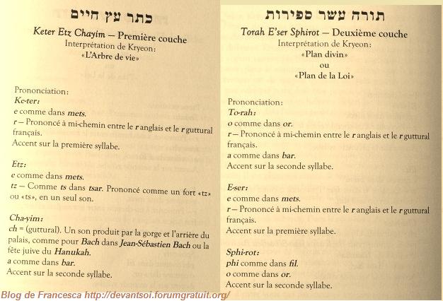 2-nom-hebreux-des-couches-dadn